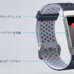 スマートウォッチ『Fitbit Ionic』にadidasモデルが登場!