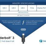 USB4は転送速度40Gbpsに100W給電対応!アレと同じ!