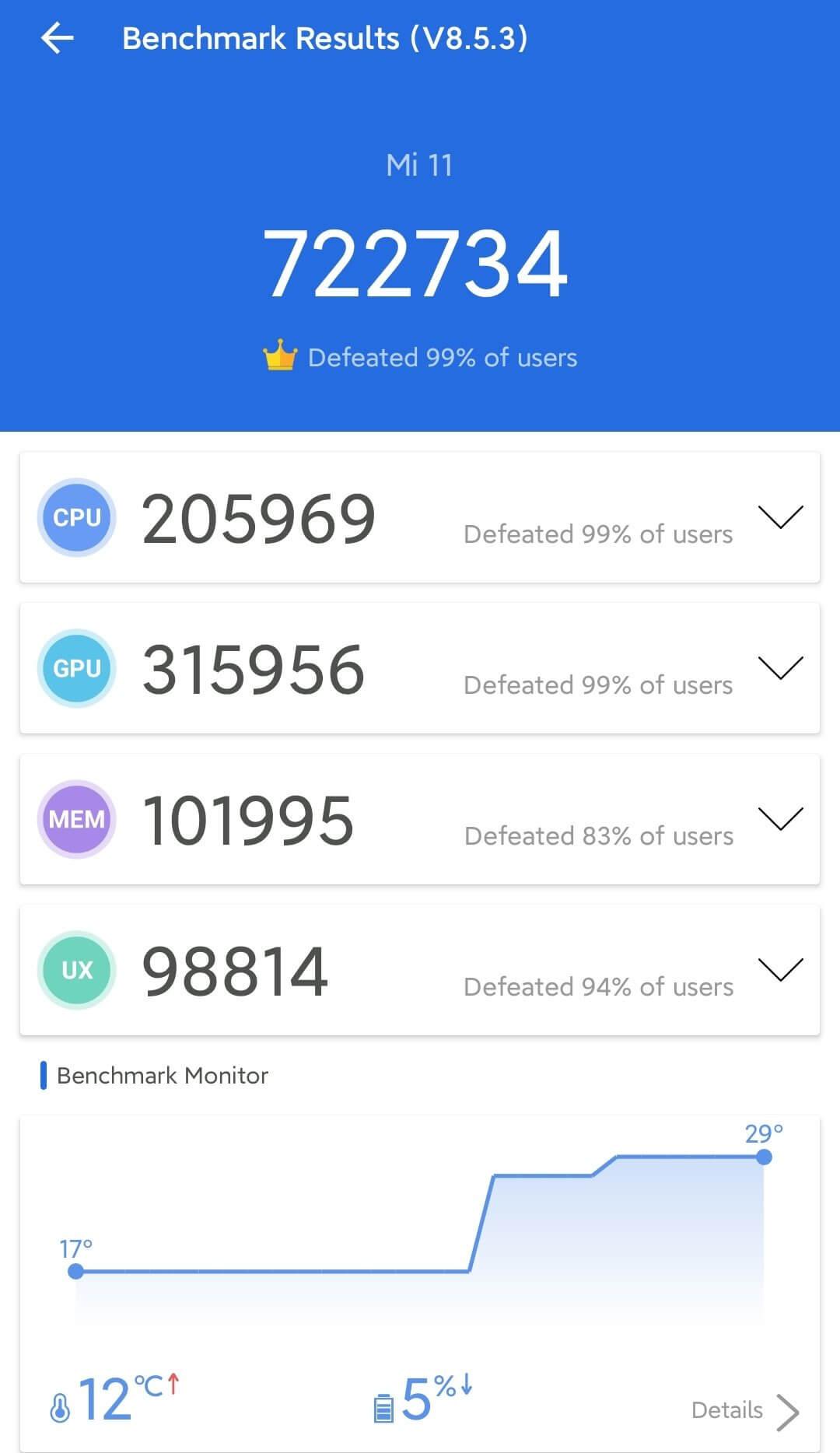 Xiaomi Mi 11のAntutuベンチマークスコアハ72万超え!