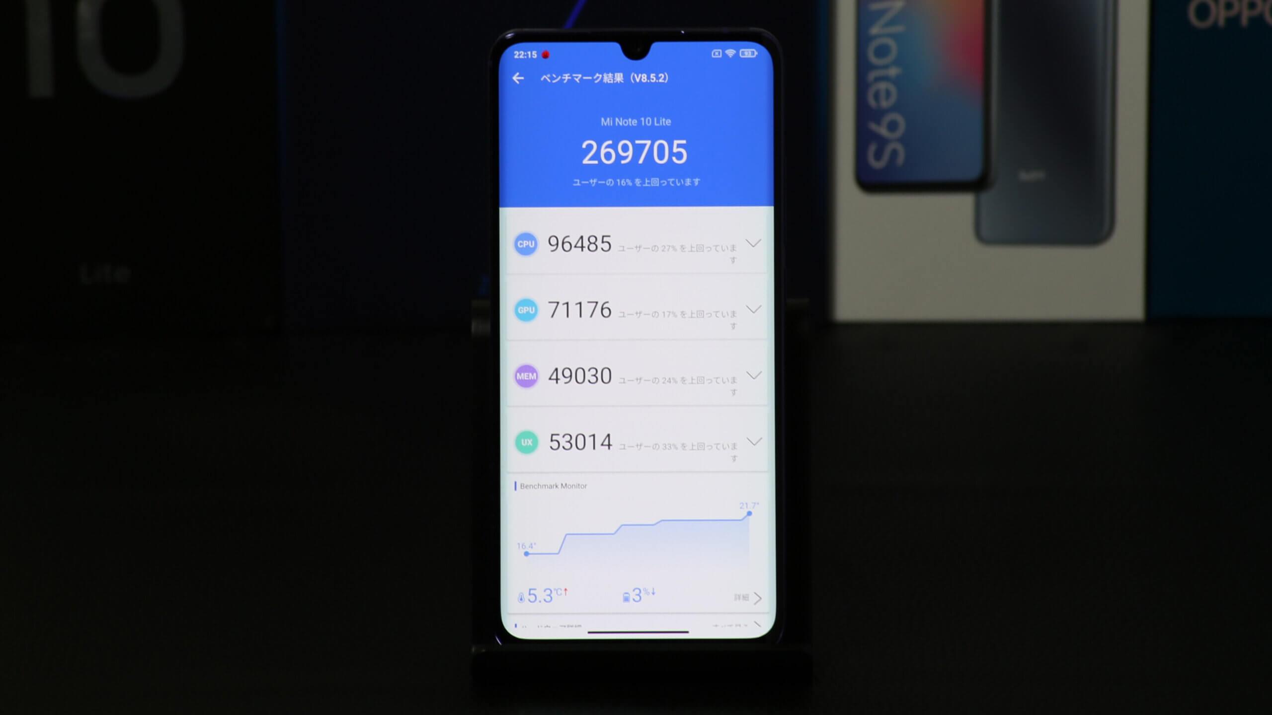 Xiaomi Mi Note 10 Lite Antutuベンチマーク