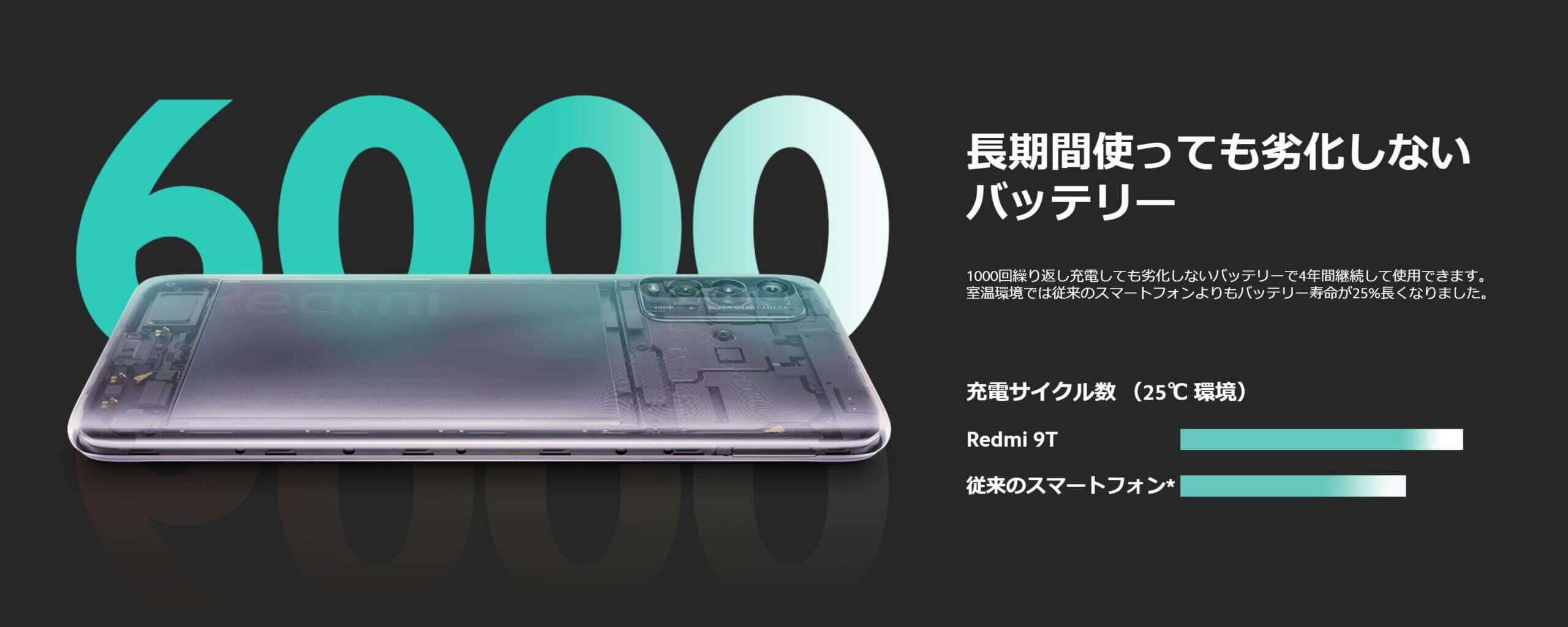 Xiaomi Redmi 9Tの電池は1000回充電しても劣化しない