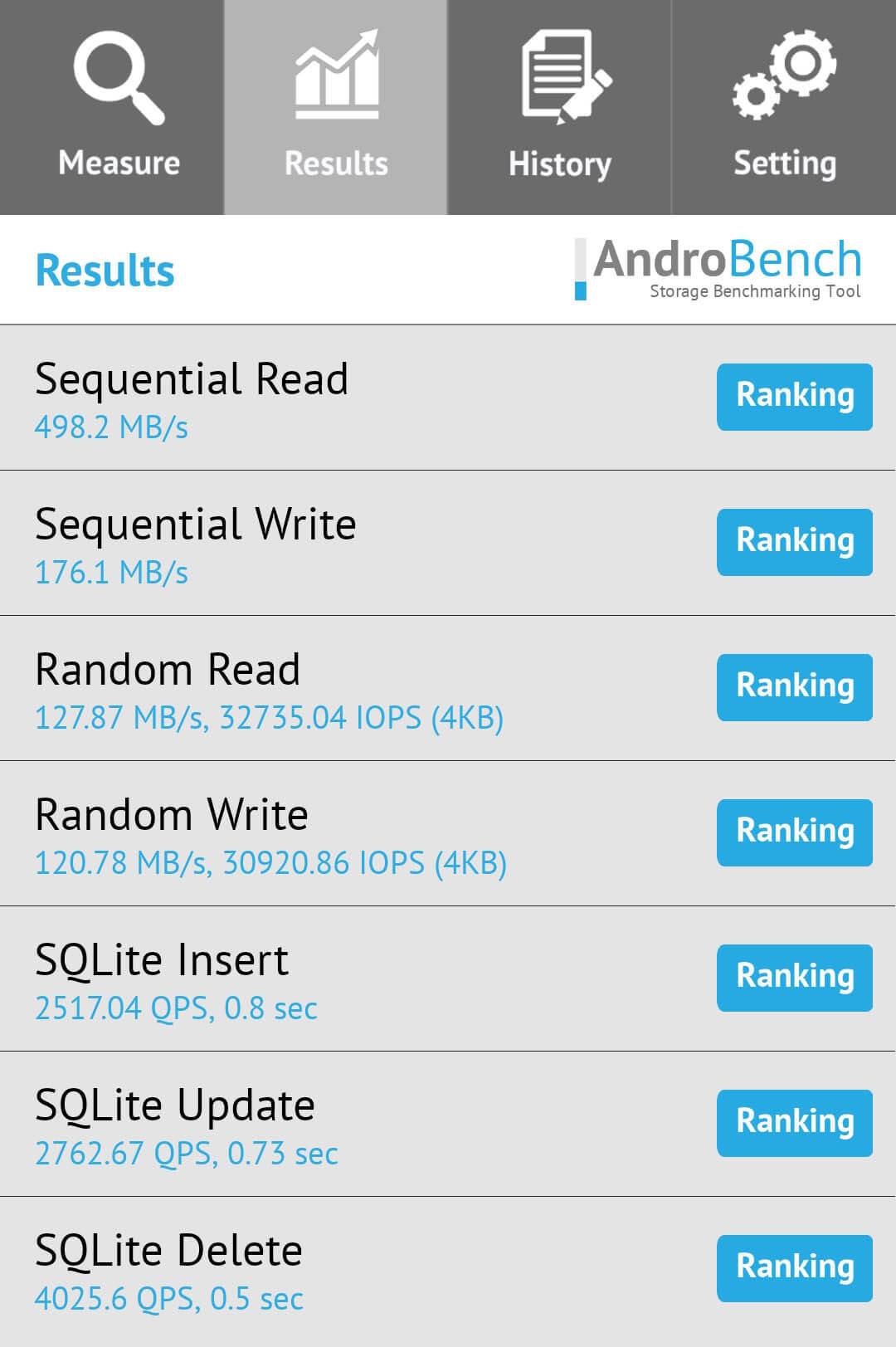 Xiaomi Redmi 9TのストレージはUFS2.1