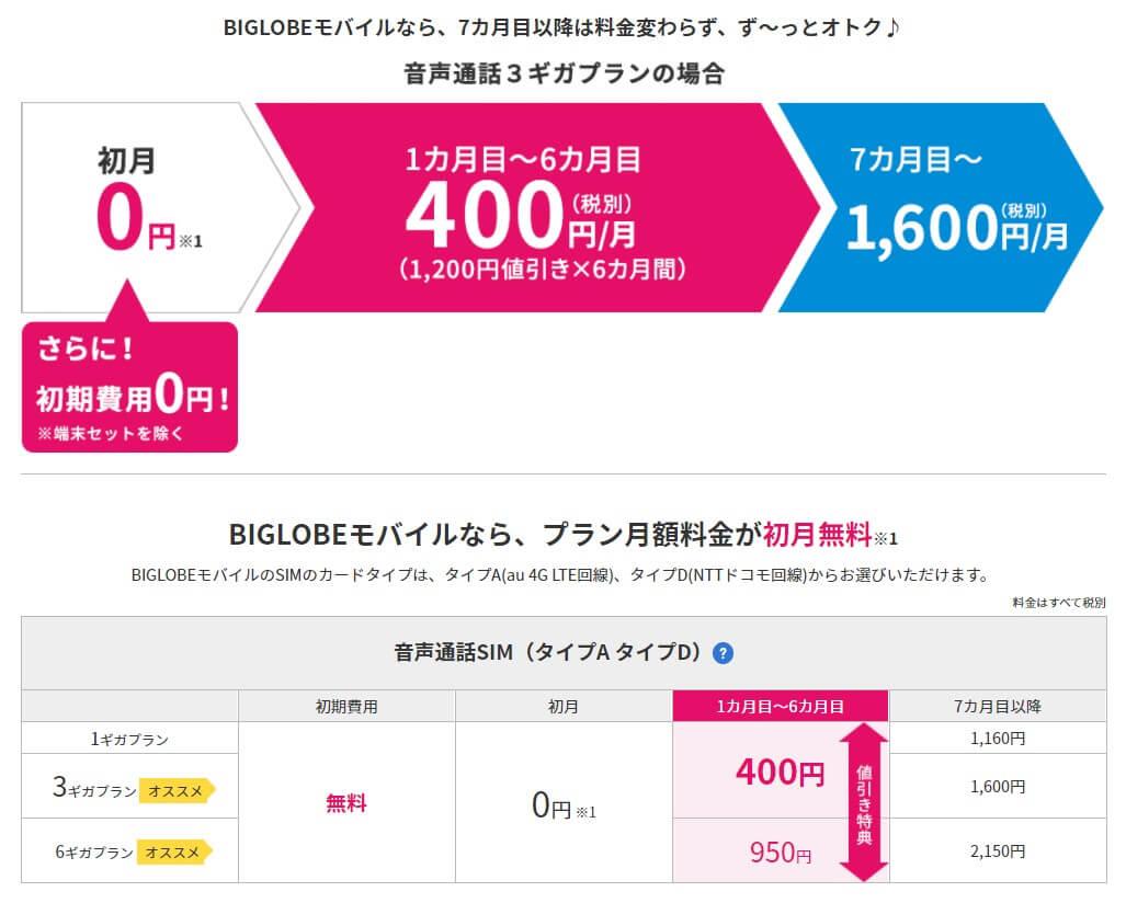 BIGLOBEモバイルは6ヶ月利用料金割引