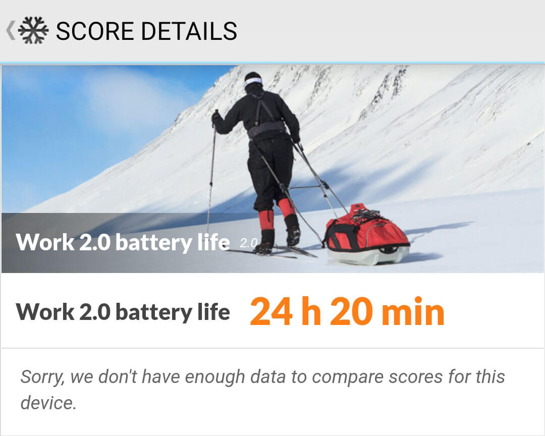Xiaomi Redmi 9Tのbattery life計測結果は24時間20分