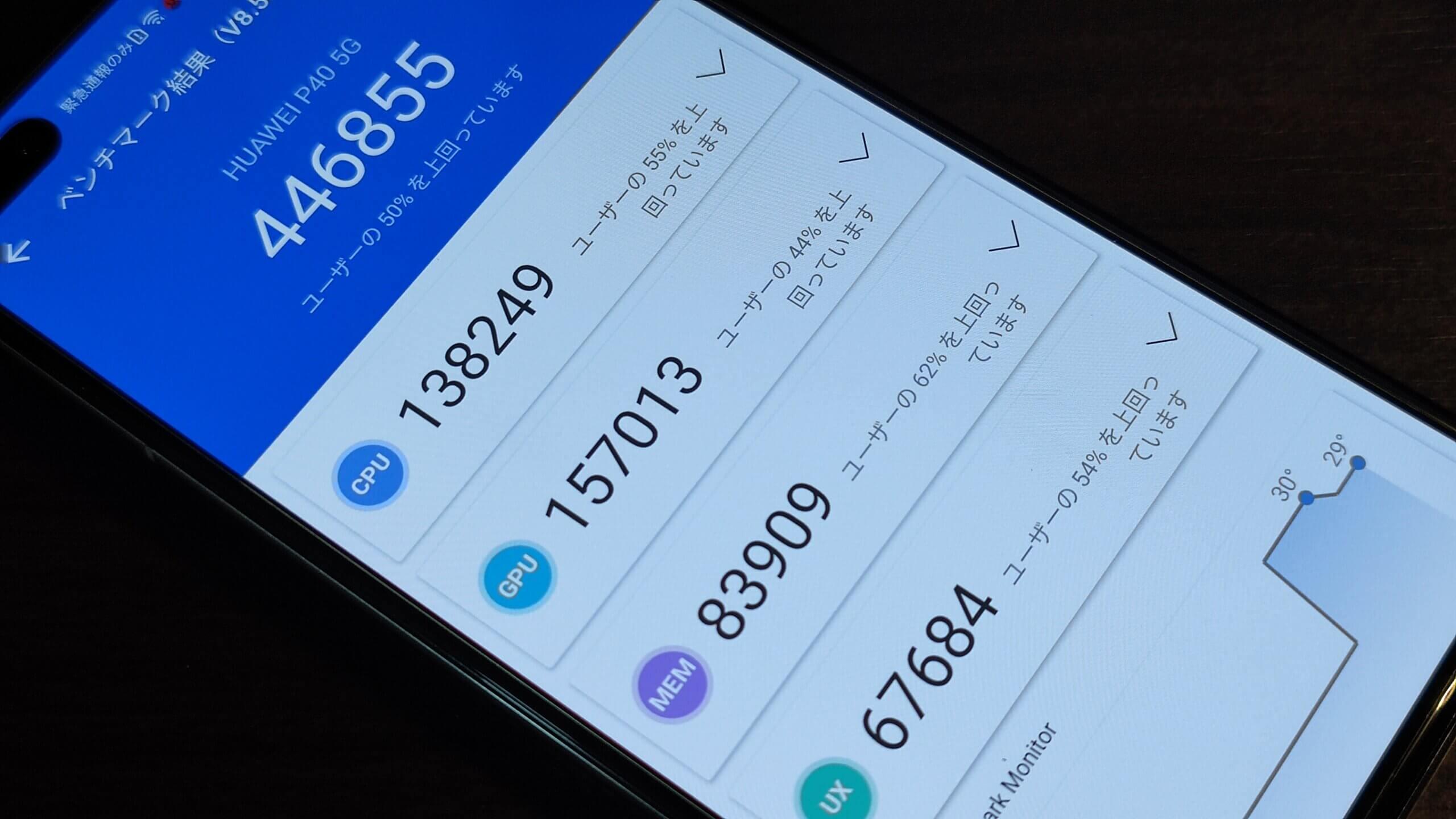 Huawei P40のAntutuベンチマークスコアは446855