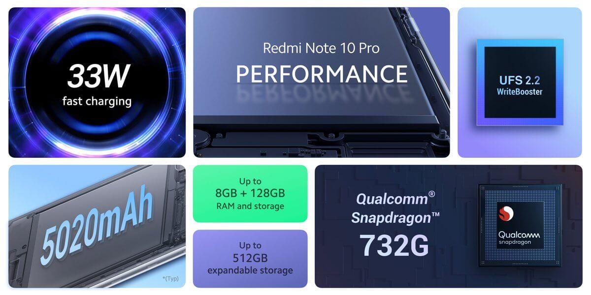 Redmi Note 10 Proは33Wの超急速充電に対応