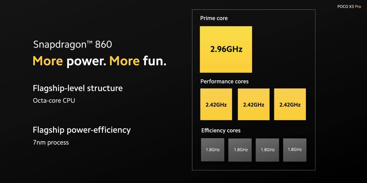 Xiaomi POCO X3 ProはSnaprgon 860搭載で3Dゲームをサクサクこなす