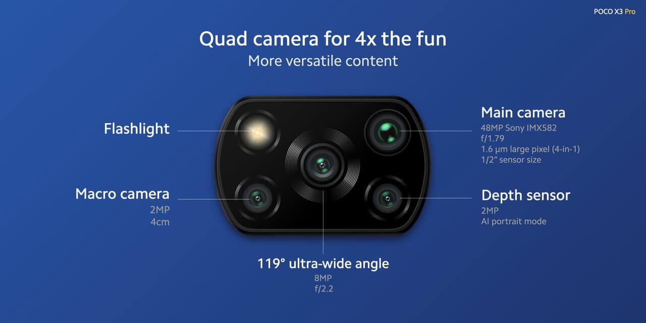 Xiaomi POCO X3 ProのカメラはRedmi 9Tと同スペック