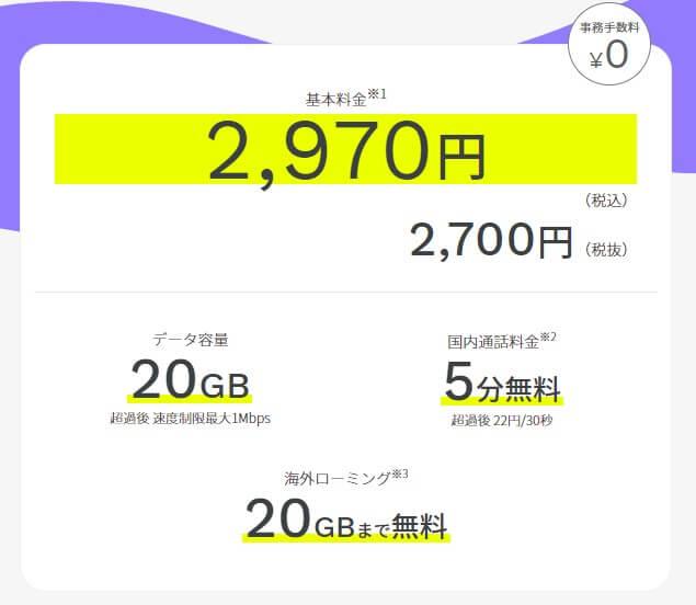 NTTドコモのahamoが通信料金を値下げ
