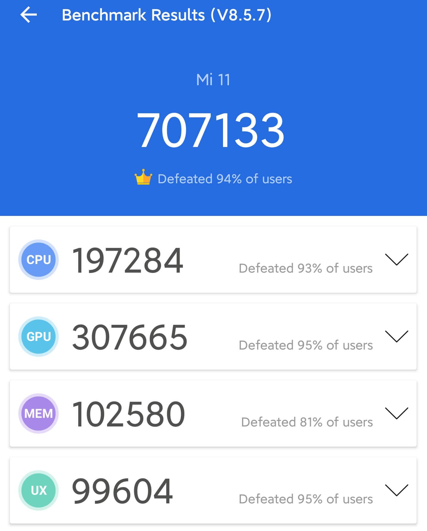 Xiaomi Mi 11のAntutuベンチマークスコア計測1回目は707133