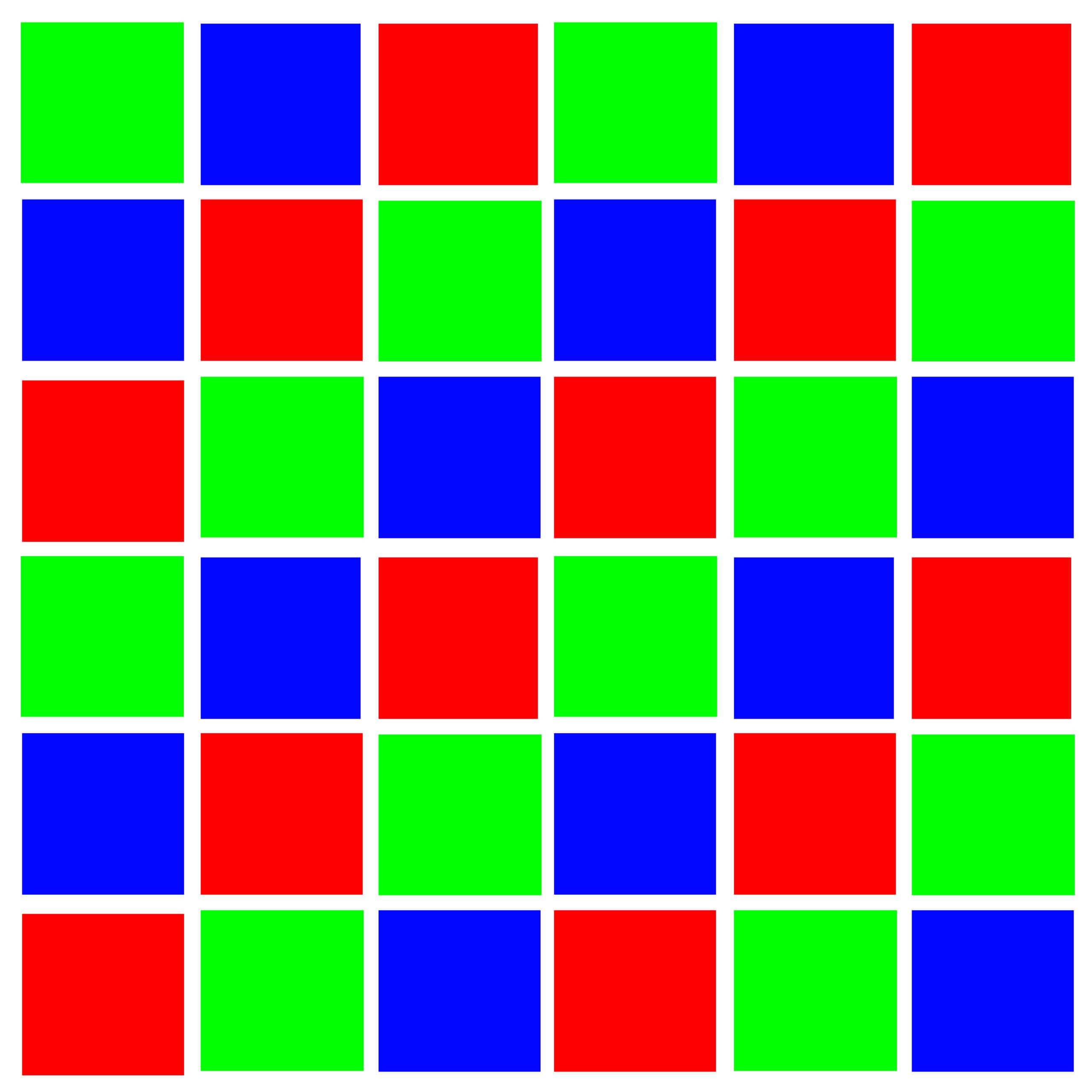 高解像度化して画素サイズが小さくなると画像が劣化