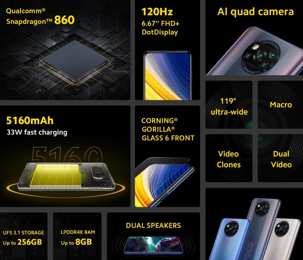 Xiaomi POCO X3 Proのディスプレイガラスはゴリラガラス6。ストレージはUFS3.1