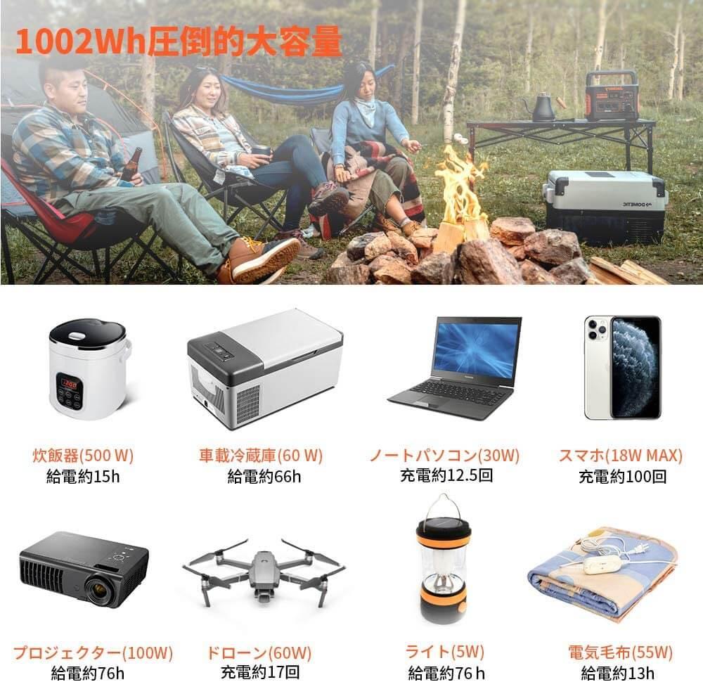Jackeryのポータブル電源があればキャンプ地で冷蔵庫や炊飯器の利用が可能に