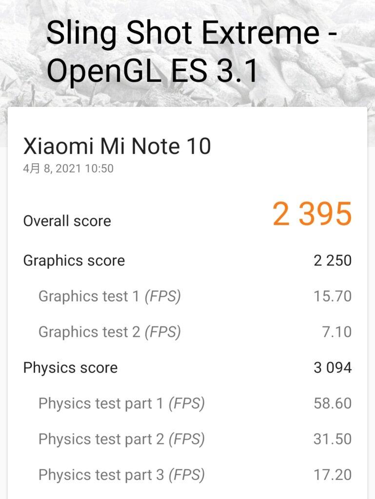 Mi Note 10のGPU性能