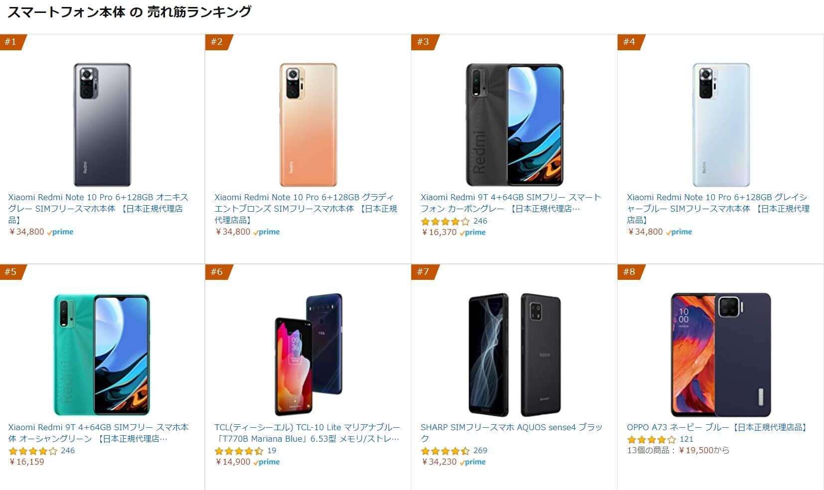 AmazonSIMフリースマートフォン売れ筋ランキング4月16日