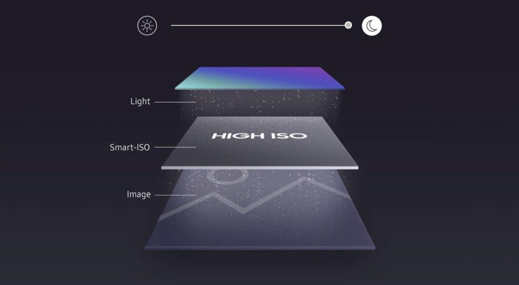Redmi Note 10 Proのカメラは明るさに合わせてノイズの少ない適正なISOを選択出来る