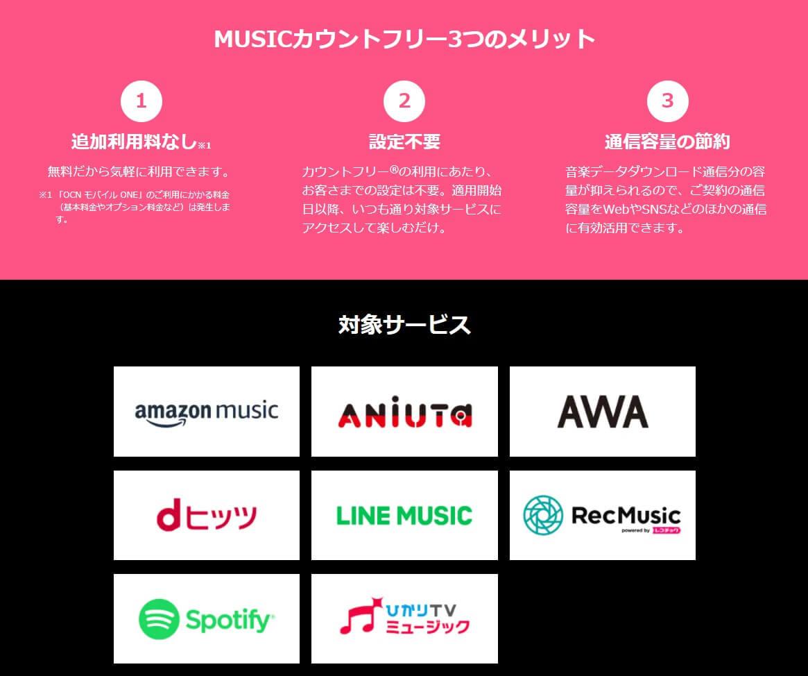 OCNモバイルONEはAmazon Music、LINE MUSIC、Spotifyの通信がカウントフリー
