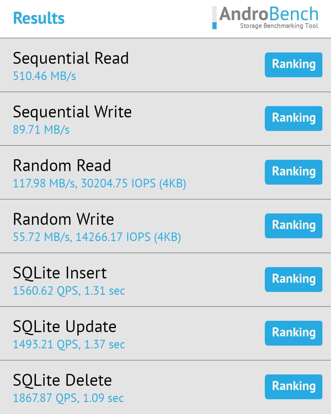 Redmi 9Tのデータ読み書き速度