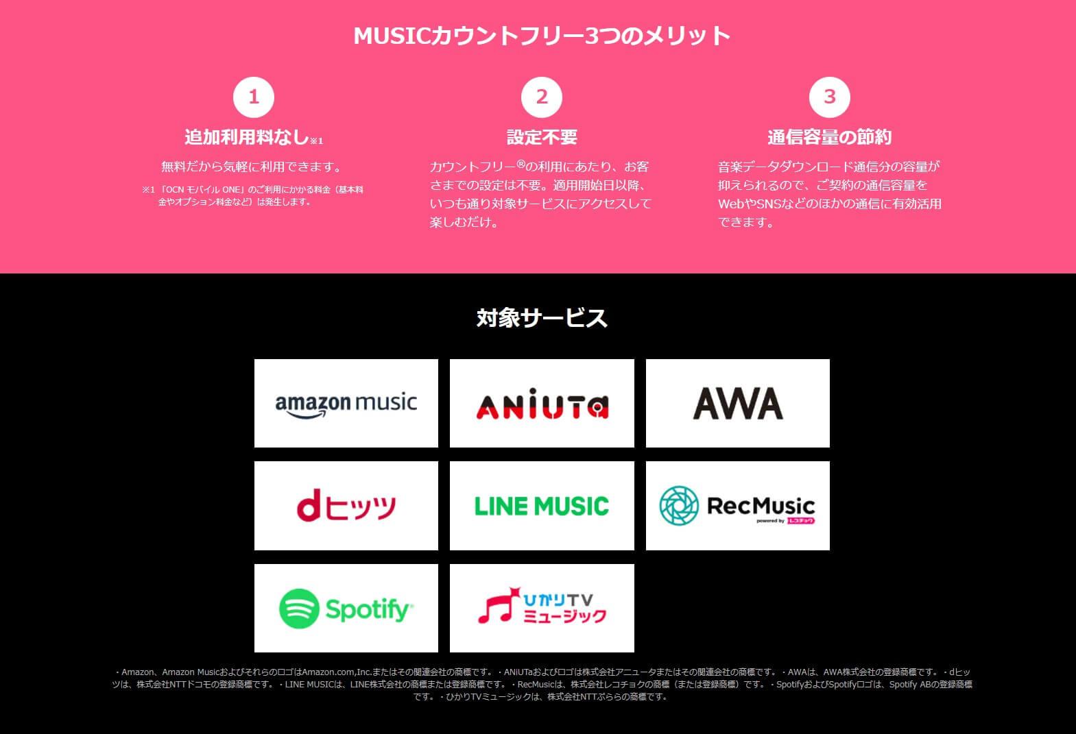Amazon MusicはOCNモバイルONEのMUSICカウントフリーに対応している