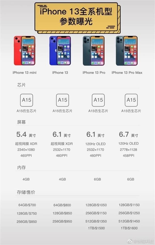 iPhone 13シリーズ 仕様価格
