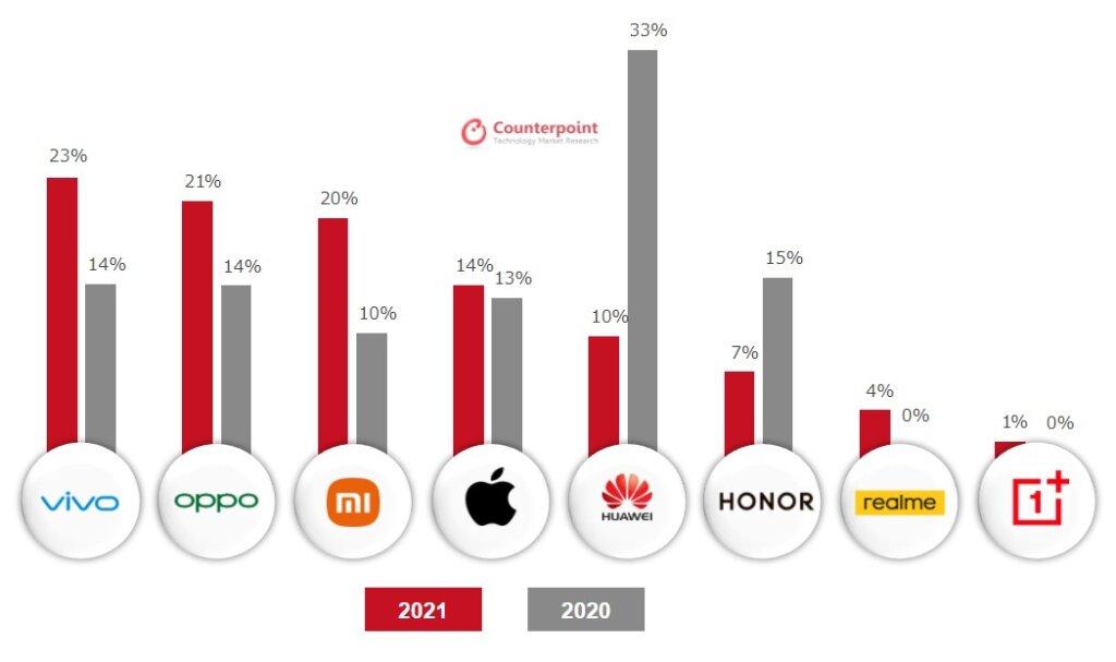 中国市場前年比