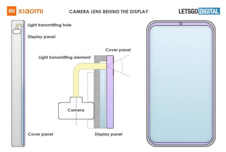 Xiaomi新特許申請図