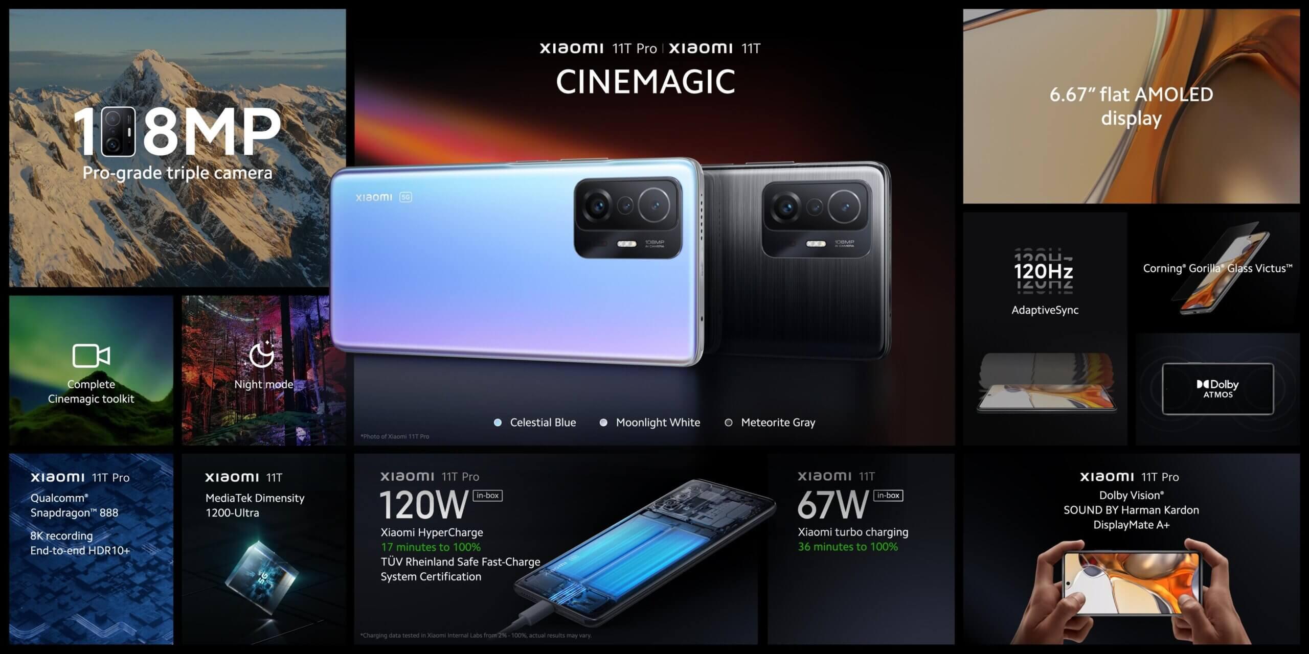 Xiaomi 11Tシリーズ