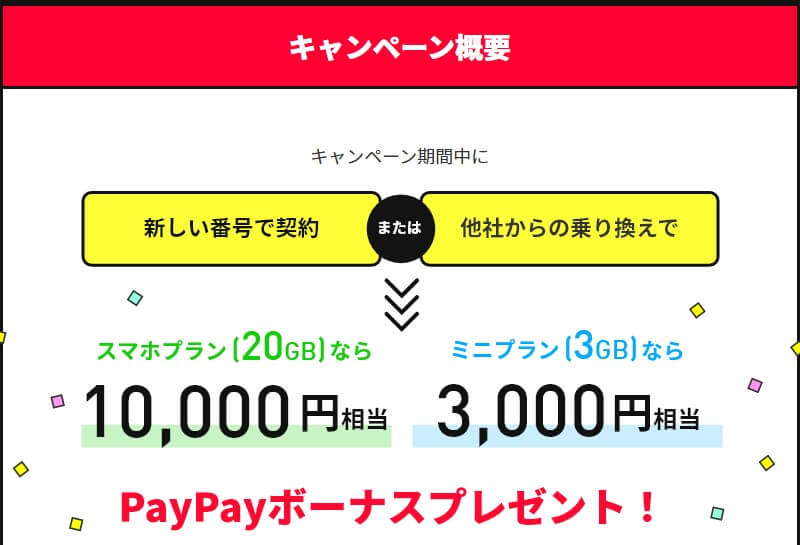 PayPayボーナスプレゼント